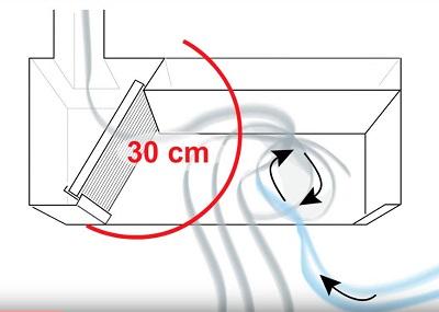 Screenshot des Erklärvideos Luftinduktion von Rentschler Reven